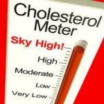 Gli alimenti da evitare con il colesterolo alto