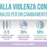 In Italia ogni tre giorni viene uccisa una donna
