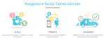 Prontezza e affidabilità: Yougenio, il portale dei servizi