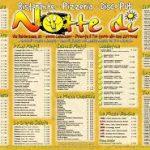 Nottedì: ristorante e discopub a Calenzano